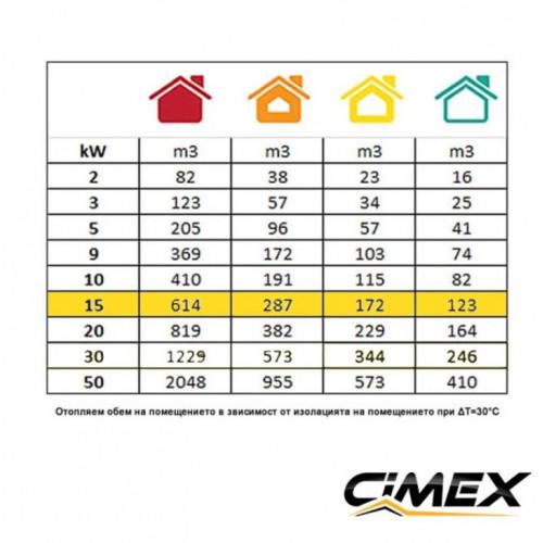 Gas Heater 15.0kW, CIMEX LPG15