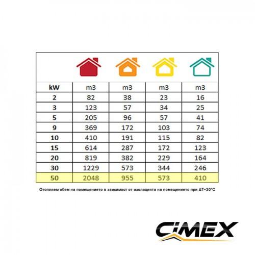 Gas Heater 50.0kW, CIMEX LPG50